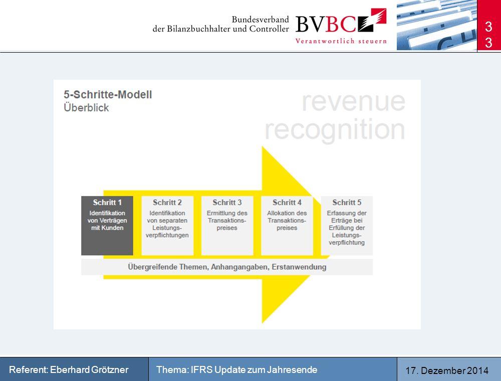 17. Dezember 2014 Thema: IFRS Update zum JahresendeReferent: Eberhard Grötzner 33