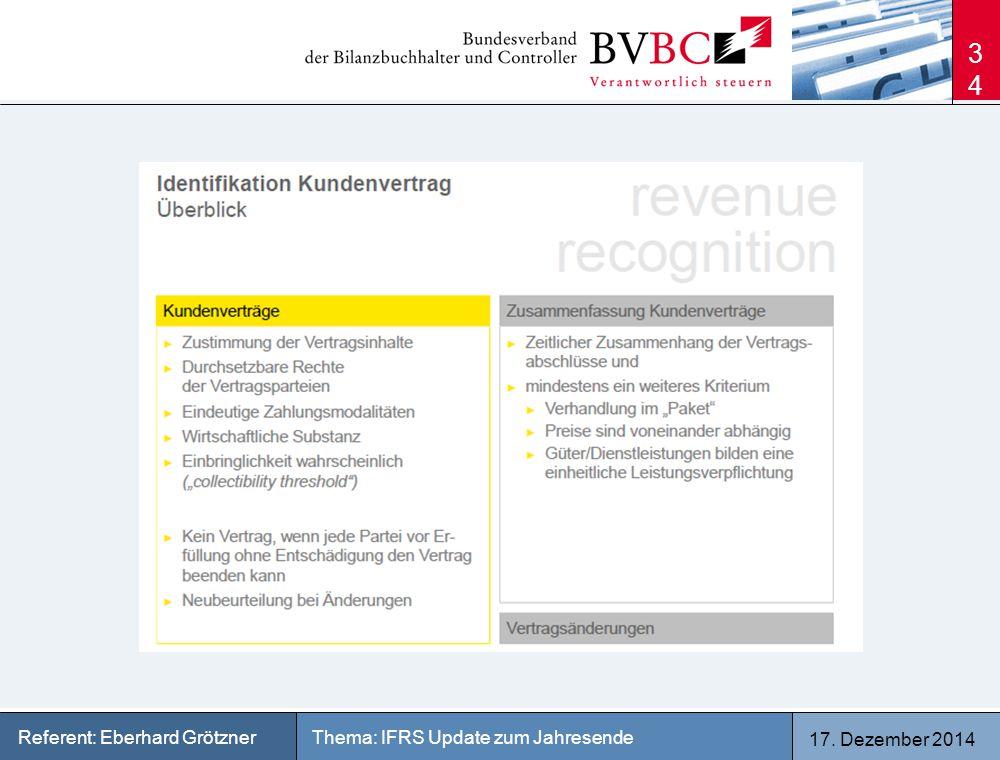 17. Dezember 2014 Thema: IFRS Update zum JahresendeReferent: Eberhard Grötzner 34