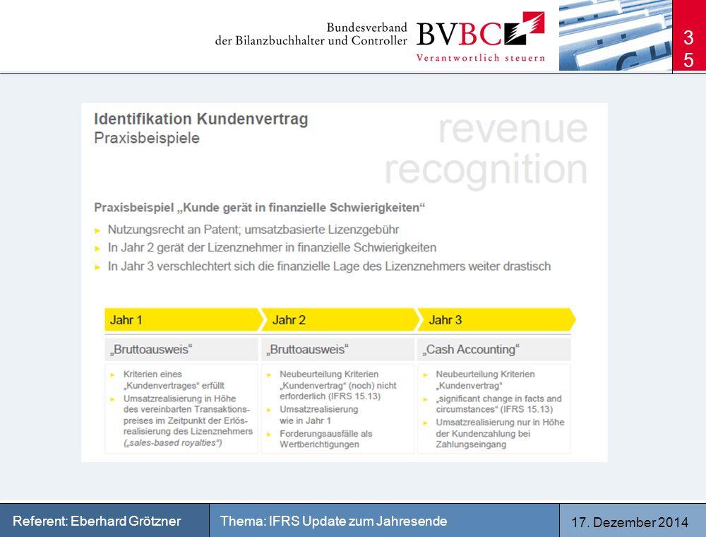17. Dezember 2014 Thema: IFRS Update zum JahresendeReferent: Eberhard Grötzner 35