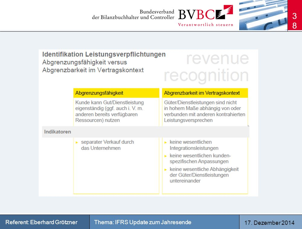 17. Dezember 2014 Thema: IFRS Update zum JahresendeReferent: Eberhard Grötzner 38