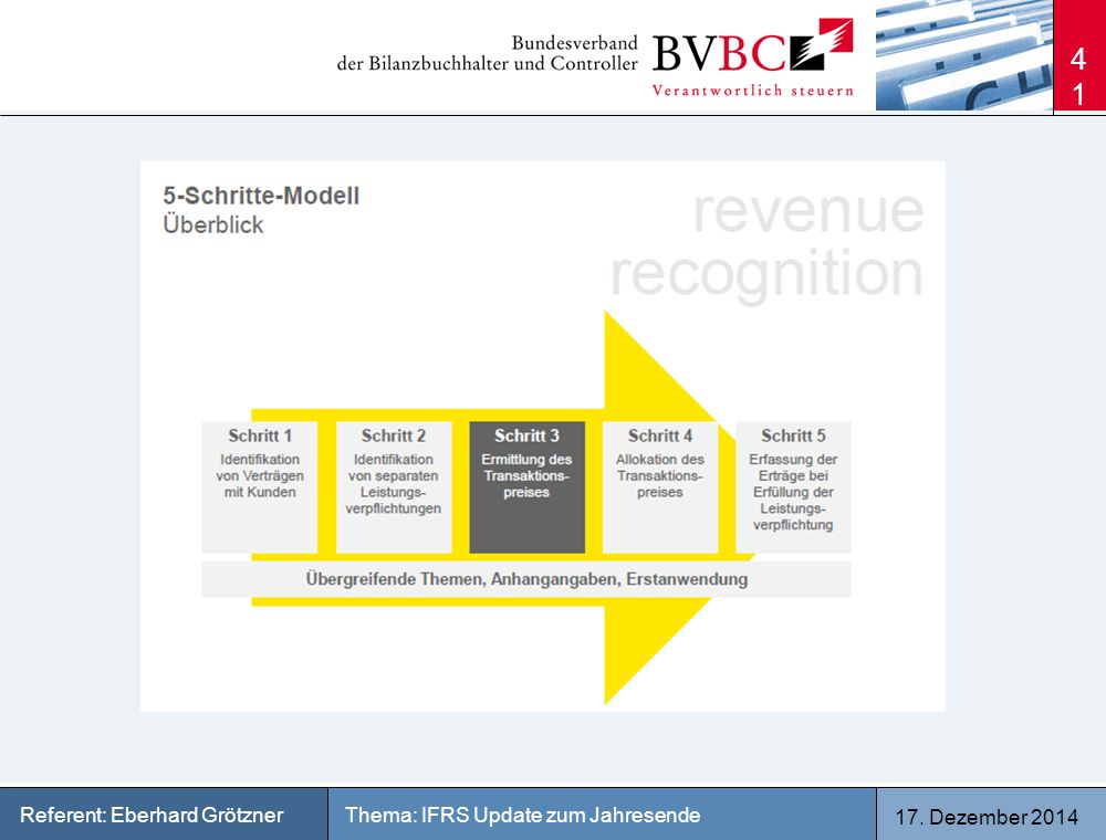 17. Dezember 2014 Thema: IFRS Update zum JahresendeReferent: Eberhard Grötzner 41