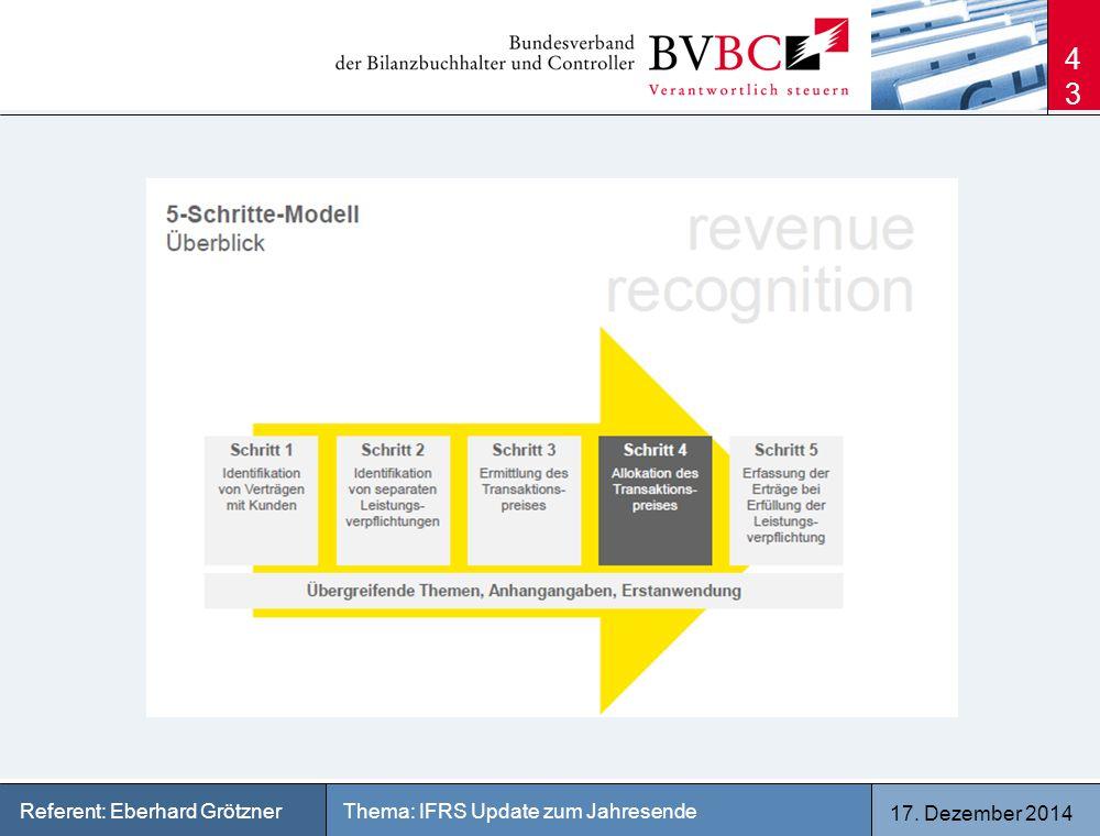 17. Dezember 2014 Thema: IFRS Update zum JahresendeReferent: Eberhard Grötzner 43