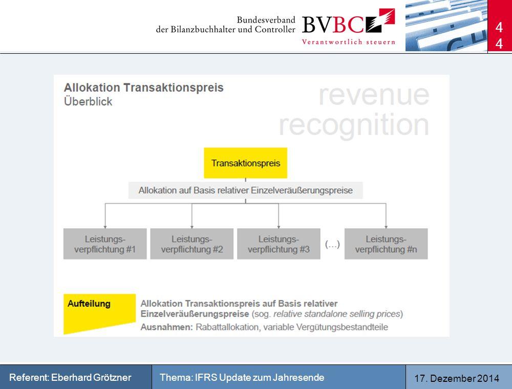 17. Dezember 2014 Thema: IFRS Update zum JahresendeReferent: Eberhard Grötzner 44