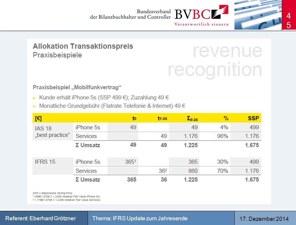 17. Dezember 2014 Thema: IFRS Update zum JahresendeReferent: Eberhard Grötzner 45