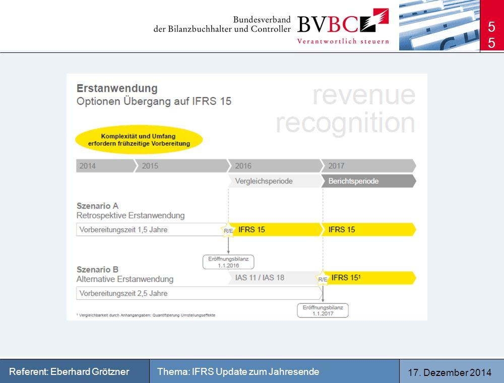 17. Dezember 2014 Thema: IFRS Update zum JahresendeReferent: Eberhard Grötzner 55