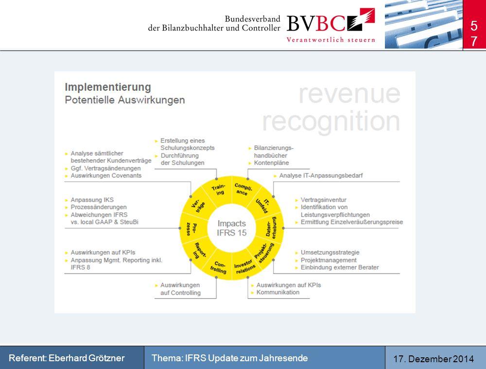 17. Dezember 2014 Thema: IFRS Update zum JahresendeReferent: Eberhard Grötzner 57