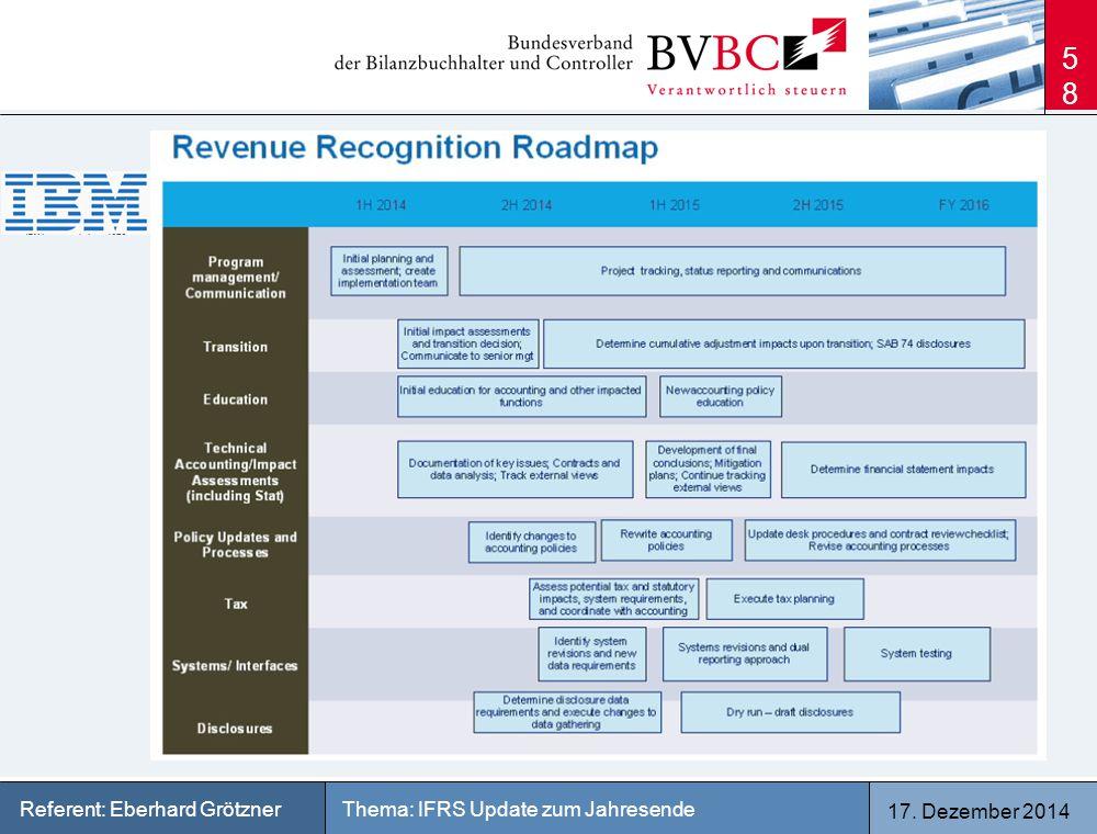 17. Dezember 2014 Thema: IFRS Update zum JahresendeReferent: Eberhard Grötzner 58