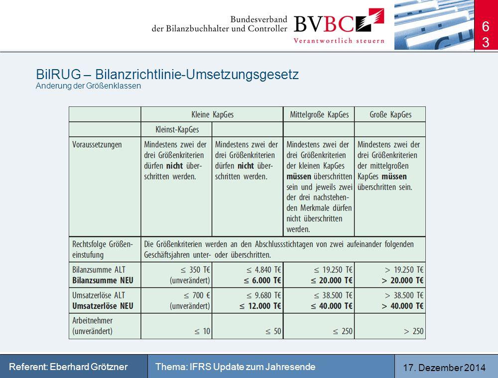 17. Dezember 2014 Thema: IFRS Update zum JahresendeReferent: Eberhard Grötzner BilRUG – Bilanzrichtlinie-Umsetzungsgesetz Anderung der Größenklassen 6