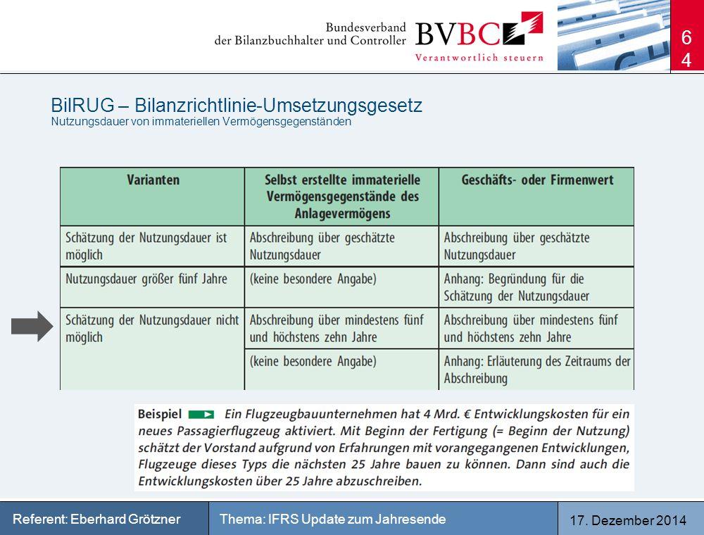 17. Dezember 2014 Thema: IFRS Update zum JahresendeReferent: Eberhard Grötzner BilRUG – Bilanzrichtlinie-Umsetzungsgesetz Nutzungsdauer von immateriel