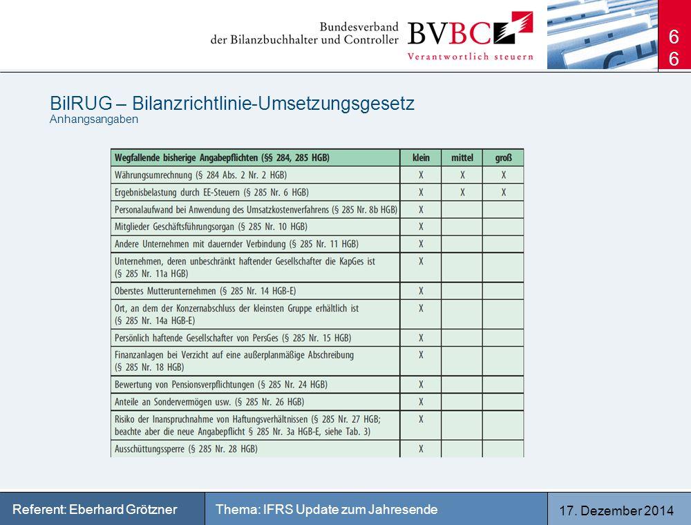 17. Dezember 2014 Thema: IFRS Update zum JahresendeReferent: Eberhard Grötzner BilRUG – Bilanzrichtlinie-Umsetzungsgesetz Anhangsangaben 66