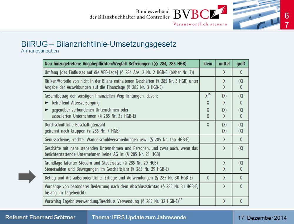 17. Dezember 2014 Thema: IFRS Update zum JahresendeReferent: Eberhard Grötzner BilRUG – Bilanzrichtlinie-Umsetzungsgesetz Anhangsangaben 67