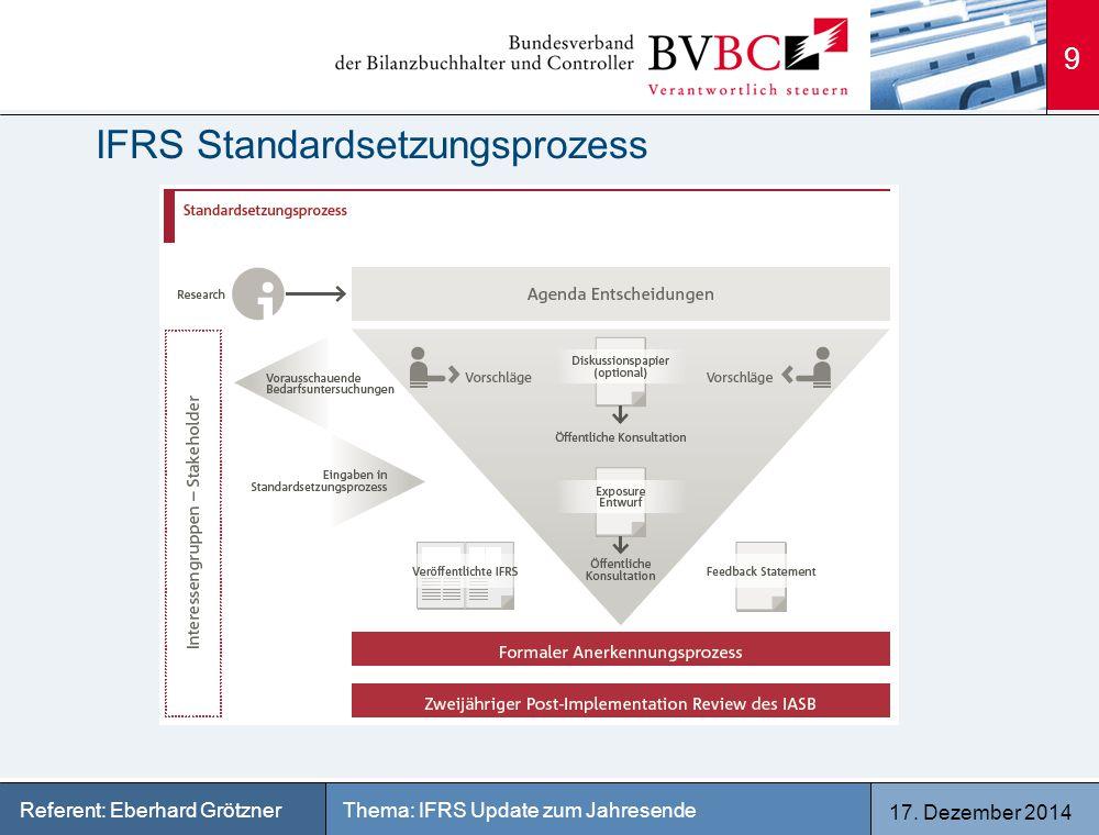 17. Dezember 2014 Thema: IFRS Update zum JahresendeReferent: Eberhard Grötzner IFRS Standardsetzungsprozess 9