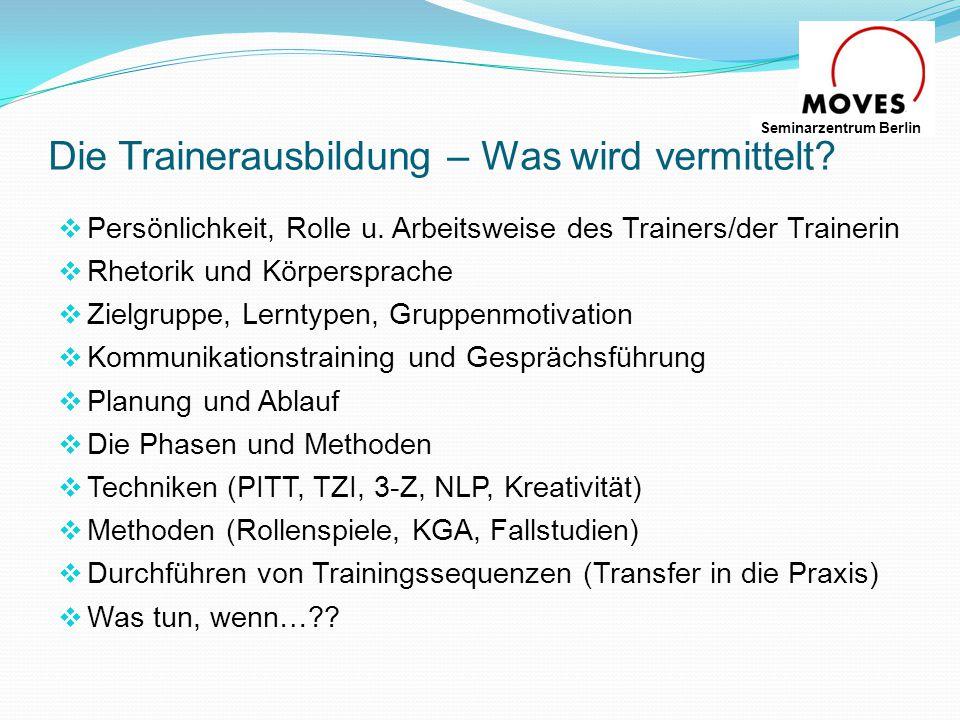 Vorgehensweise im Training Training gliedert sich in 4 wesentliche Schritte:  P = Problematisieren, d.h.
