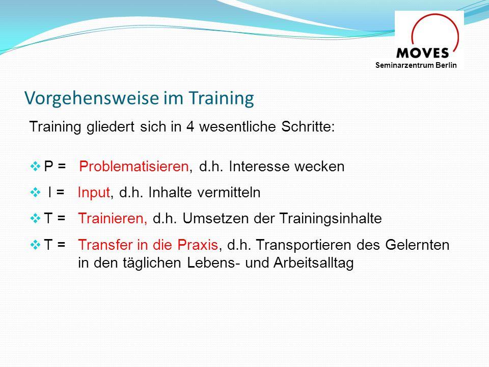 Vorgehensweise im Training Training gliedert sich in 4 wesentliche Schritte:  P = Problematisieren, d.h. Interesse wecken  I = Input, d.h. Inhalte v