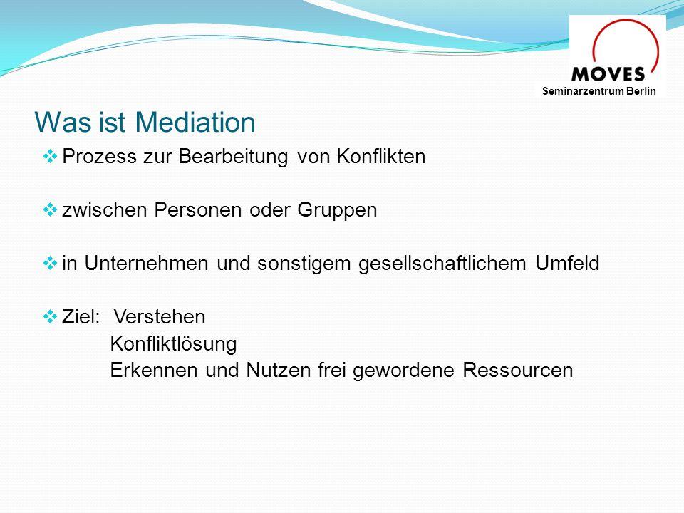 Die Mediationsausbildung – Was wird vermittelt.