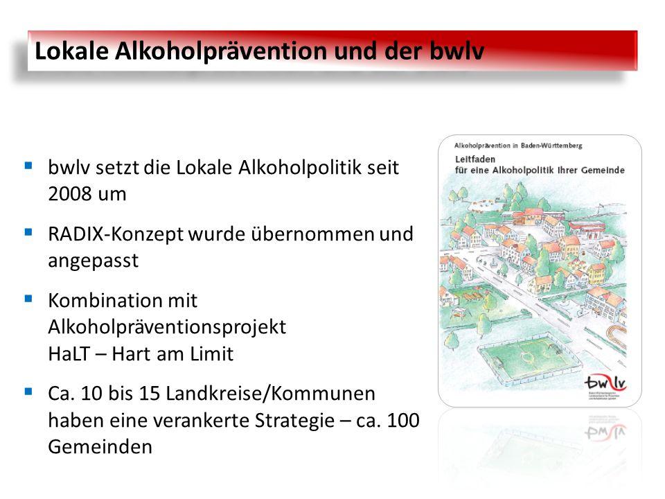 Lokale Alkoholprävention und der bwlv  bwlv setzt die Lokale Alkoholpolitik seit 2008 um  RADIX-Konzept wurde übernommen und angepasst  Kombination mit Alkoholpräventionsprojekt HaLT – Hart am Limit  Ca.