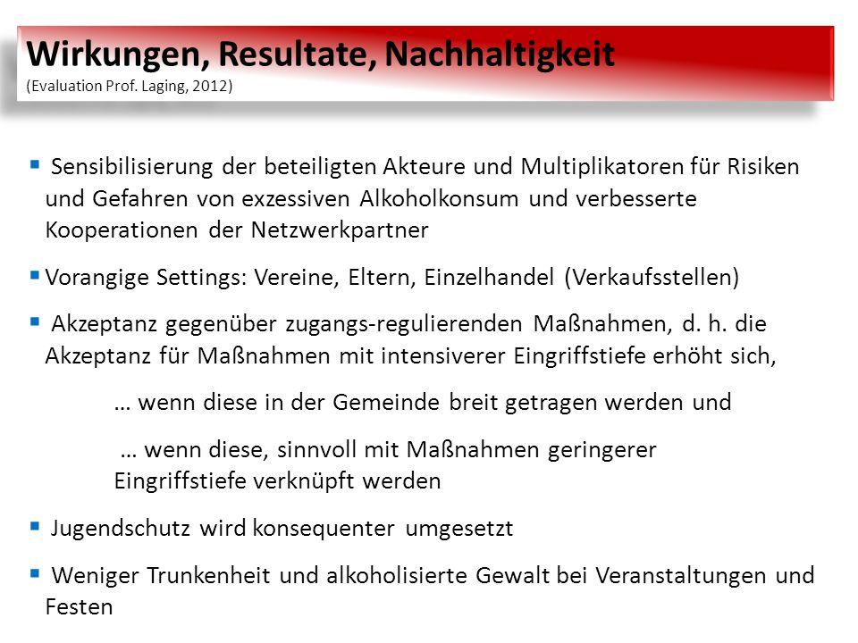 Wirkungen, Resultate, Nachhaltigkeit (Evaluation Prof.