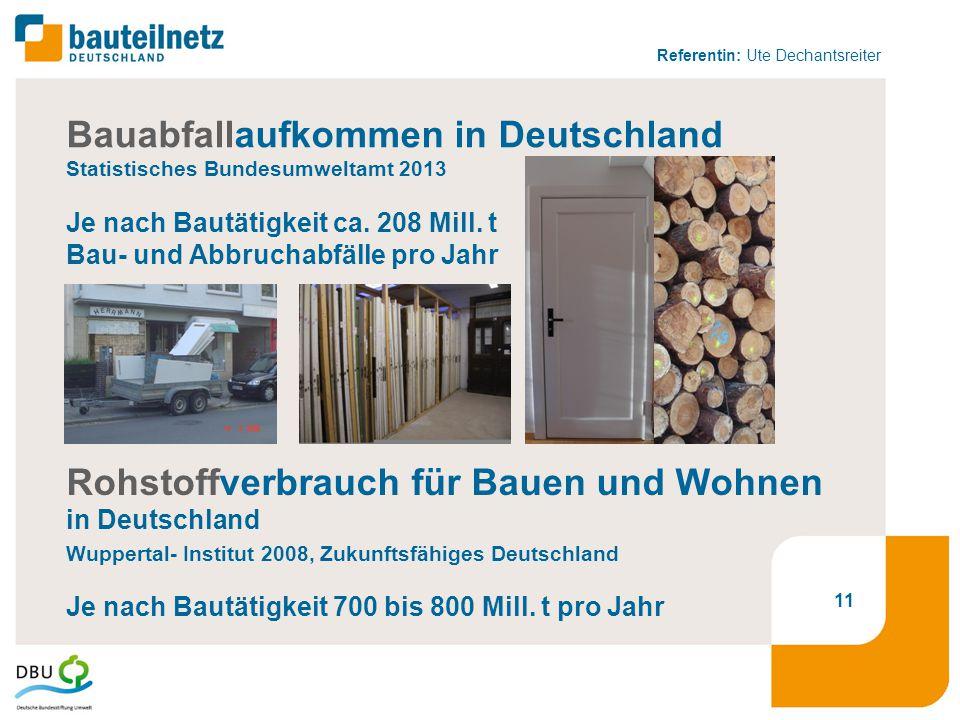 Referentin: Ute Dechantsreiter 11 Bauabfallaufkommen in Deutschland Statistisches Bundesumweltamt 2013 Je nach Bautätigkeit ca. 208 Mill. t Bau- und A
