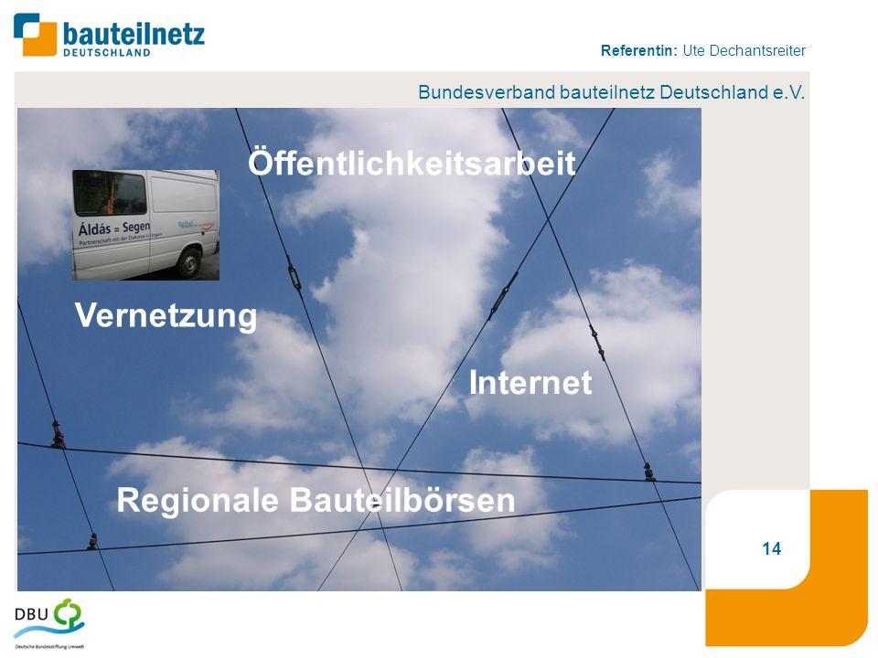 Referentin: Ute Dechantsreiter 14 Vernetzung Öffentlichkeitsarbeit Internet Regionale Bauteilbörsen Bundesverband bauteilnetz Deutschland e.V.