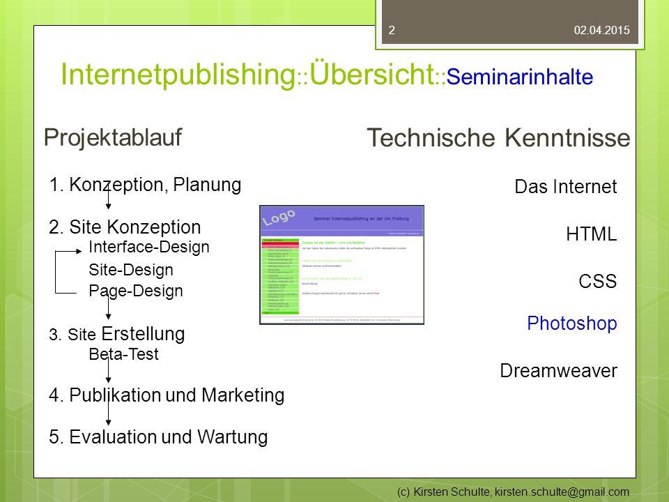 Internetpublishing :: Übersicht ::Seminarinhalte 02.04.2015 (c) Kirsten Schulte, kirsten.schulte@gmail.com 2 Projektablauf Technische Kenntnisse HTML CSS Photoshop Dreamweaver Das Internet 1.