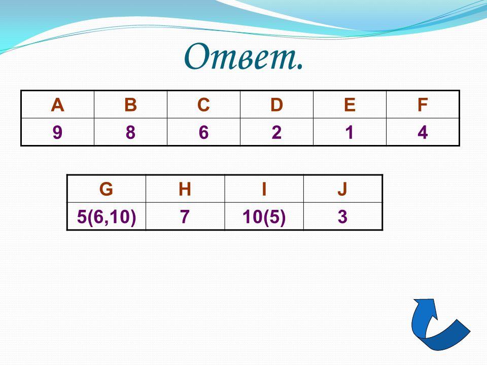 Ответ. ABCDEF 986214 GHIJ 5(6,10)710(5)3