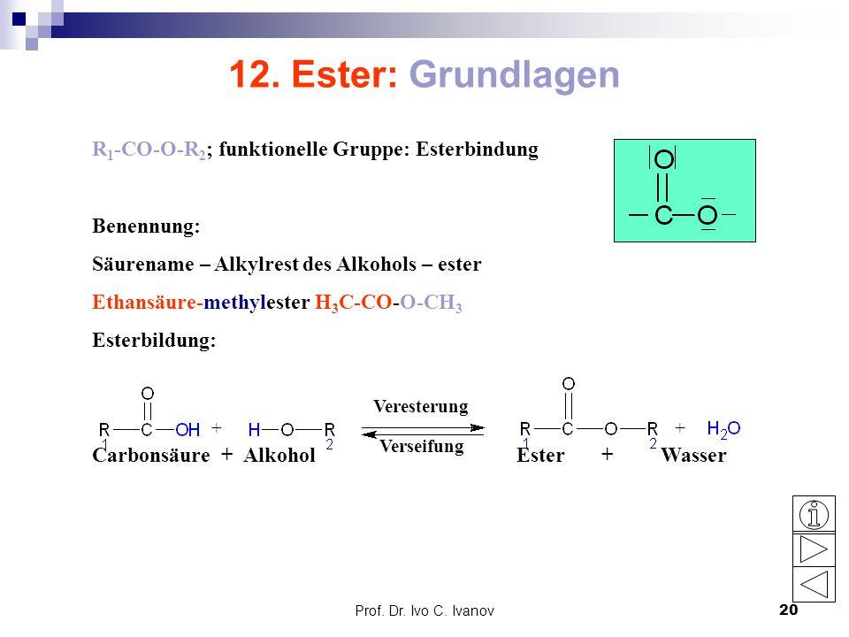 Prof. Dr. Ivo C. Ivanov20 12. Ester: Grundlagen R 1 -CO-O-R 2 ; funktionelle Gruppe: Esterbindung Benennung: Säurename – Alkylrest des Alkohols – este