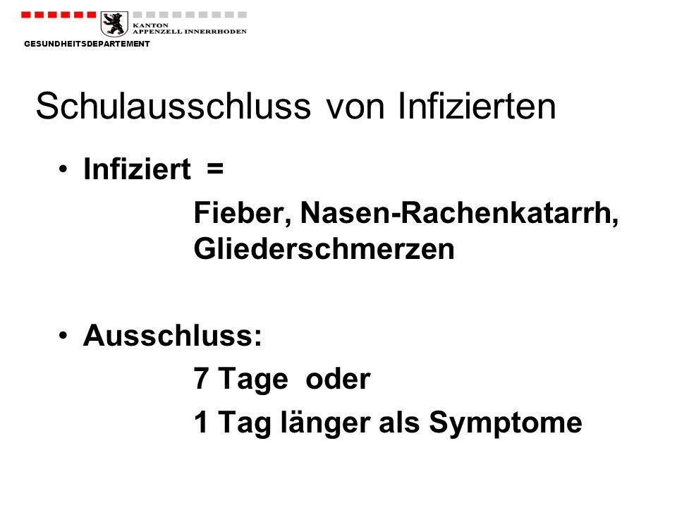 GESUNDHEITSDEPARTEMENT Schulausschluss von Infizierten Infiziert = Fieber, Nasen-Rachenkatarrh, Gliederschmerzen Ausschluss: 7 Tage oder 1 Tag länger als Symptome