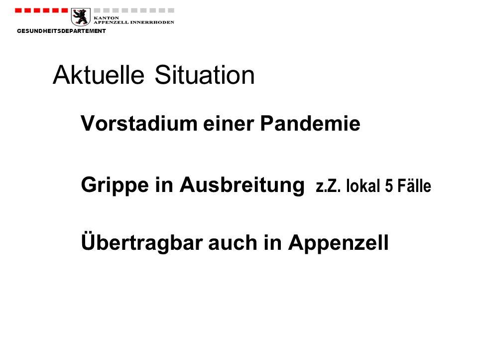 GESUNDHEITSDEPARTEMENT Aktuelle Situation Vorstadium einer Pandemie Grippe in Ausbreitung z.Z. lokal 5 Fälle Übertragbar auch in Appenzell