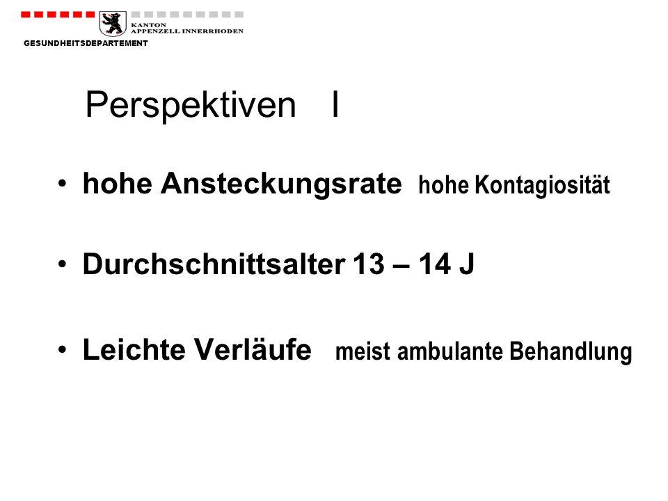 GESUNDHEITSDEPARTEMENT Perspektiven I hohe Ansteckungsrate hohe Kontagiosität Durchschnittsalter 13 – 14 J Leichte Verläufe meist ambulante Behandlung