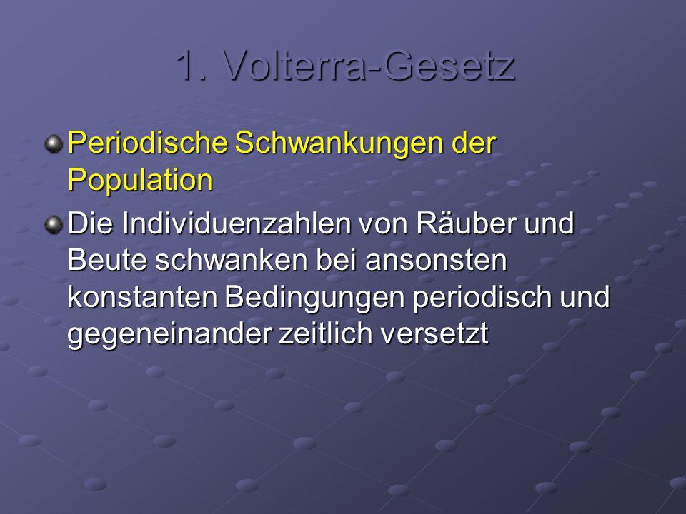 1. Volterra-Gesetz Periodische Schwankungen der Population Die Individuenzahlen von Räuber und Beute schwanken bei ansonsten konstanten Bedingungen pe