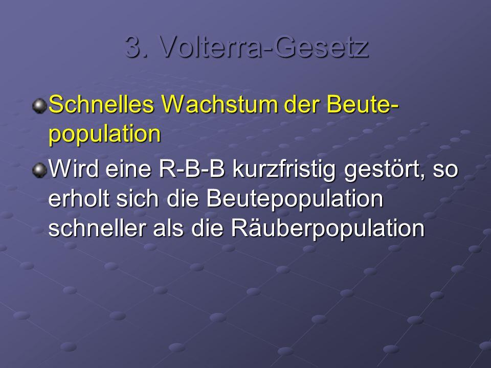3. Volterra-Gesetz Schnelles Wachstum der Beute- population Wird eine R-B-B kurzfristig gestört, so erholt sich die Beutepopulation schneller als die