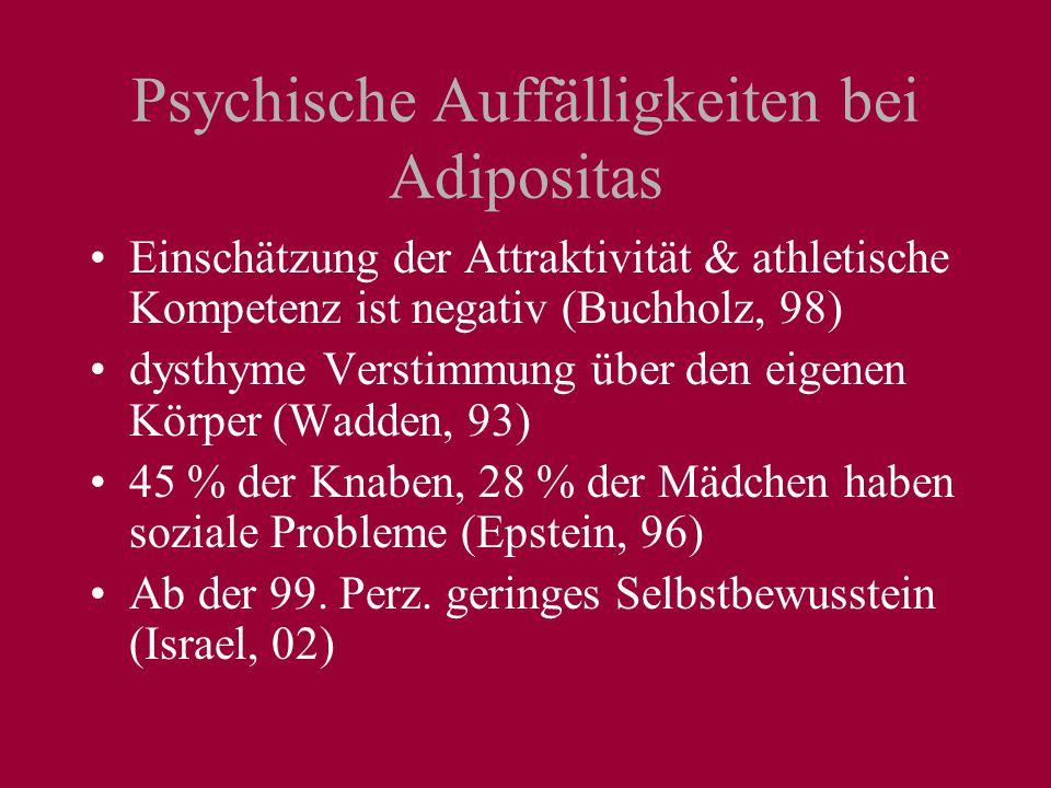 Psychische Auffälligkeiten bei Adipositas Einschätzung der Attraktivität & athletische Kompetenz ist negativ (Buchholz, 98) dysthyme Verstimmung über