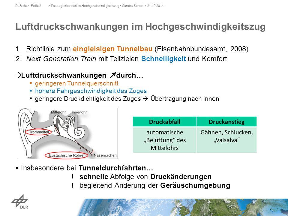 1.Richtlinie zum eingleisigen Tunnelbau (Eisenbahnbundesamt, 2008) 2.Next Generation Train mit Teilzielen Schnelligkeit und Komfort  Luftdruckschwank
