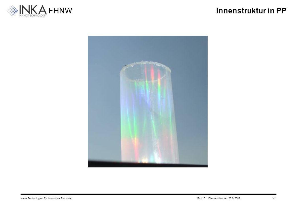 FHNW 26.9.2008Neue Technologien für innovative ProdukteProf. Dr. Clemens Holzer, 20 Innenstruktur in PP