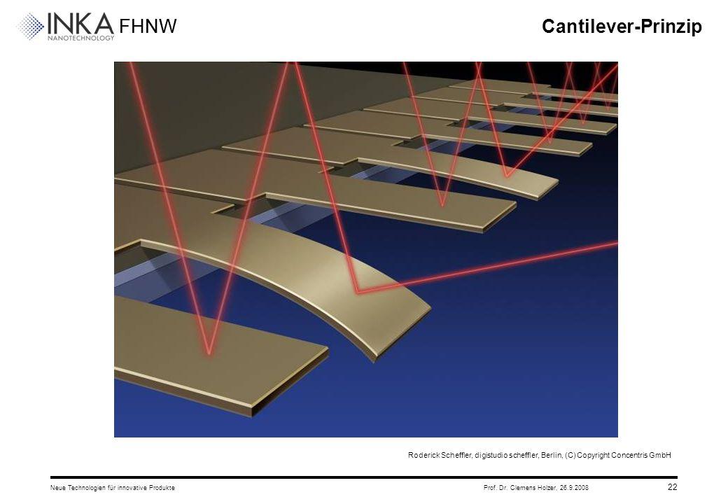 FHNW 26.9.2008Neue Technologien für innovative ProdukteProf. Dr. Clemens Holzer, 22 Cantilever-Prinzip Roderick Scheffler, digistudio scheffler, Berli