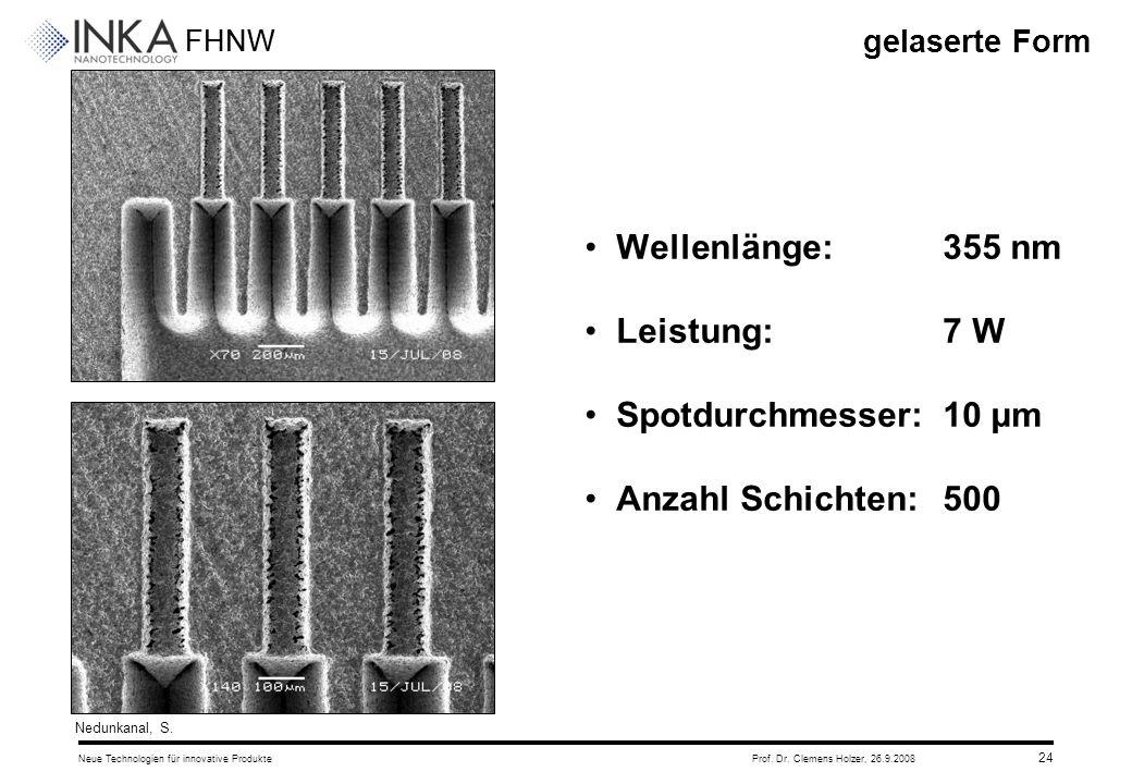 FHNW 26.9.2008Neue Technologien für innovative ProdukteProf. Dr. Clemens Holzer, 24 gelaserte Form Wellenlänge:355 nm Leistung:7 W Spotdurchmesser:10