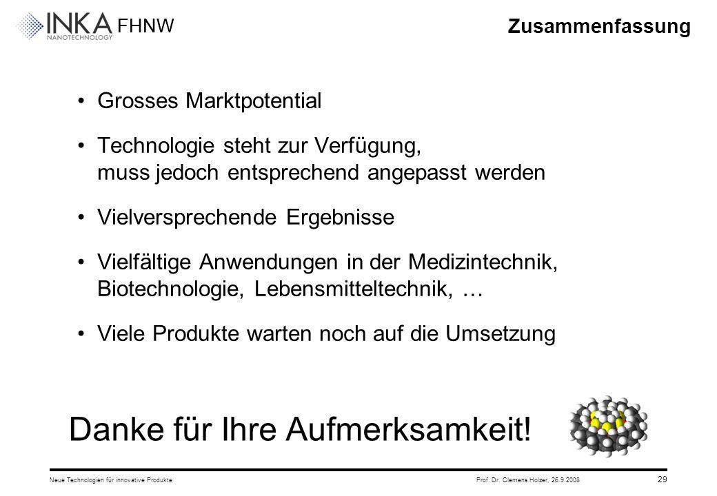 FHNW 26.9.2008Neue Technologien für innovative ProdukteProf. Dr. Clemens Holzer, 29 Zusammenfassung Grosses Marktpotential Technologie steht zur Verfü