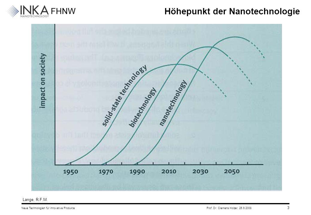 FHNW 26.9.2008Neue Technologien für innovative ProdukteProf. Dr. Clemens Holzer, 3 Höhepunkt der Nanotechnologie Lange, R.F.M.