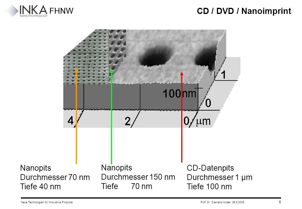 FHNW 26.9.2008Neue Technologien für innovative ProdukteProf. Dr. Clemens Holzer, 6 CD / DVD / Nanoimprint CD-Datenpits Durchmesser 1 μm Tiefe 100 nm N