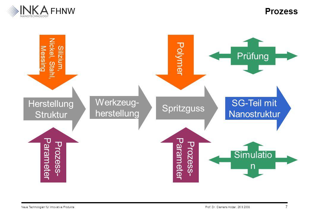 FHNW 26.9.2008Neue Technologien für innovative ProdukteProf. Dr. Clemens Holzer, 7 Prozess Werkzeug- herstellung Spritzguss SG-Teil mit Nanostruktur S