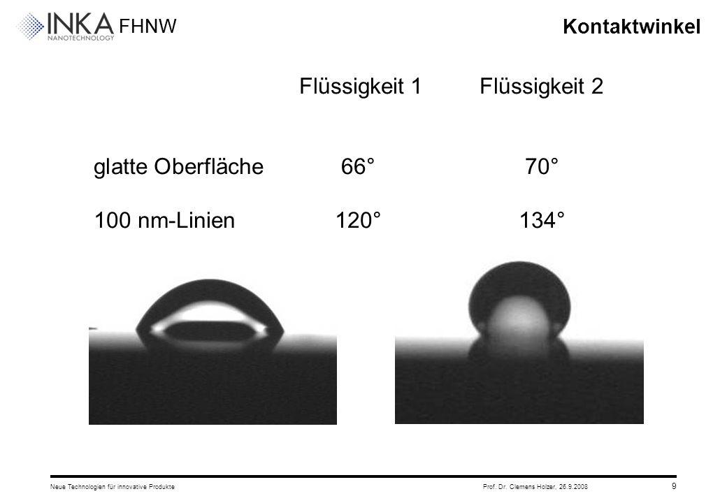 FHNW 26.9.2008Neue Technologien für innovative ProdukteProf. Dr. Clemens Holzer, 9 Kontaktwinkel Flüssigkeit 1 Flüssigkeit 2 glatte Oberfläche66°70° 1