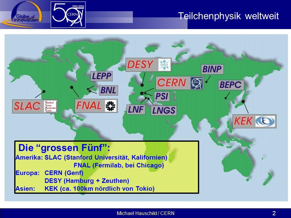 Michael Hauschild / CERN 2 Teilchenphysik weltweit Die grossen Fünf : Amerika:SLAC (Stanford Universität, Kalifornien) FNAL (Fermilab, bei Chicago) Europa:CERN (Genf) DESY (Hamburg + Zeuthen) Asien:KEK (ca.