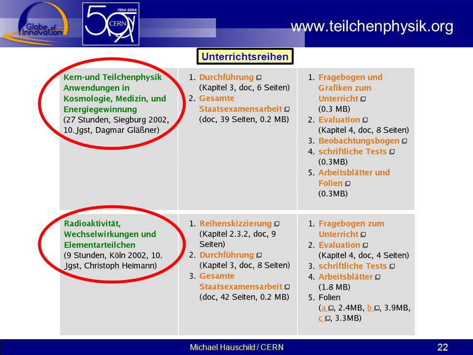 Michael Hauschild / CERN 22 www.teilchenphysik.org Unterrichtsreihen