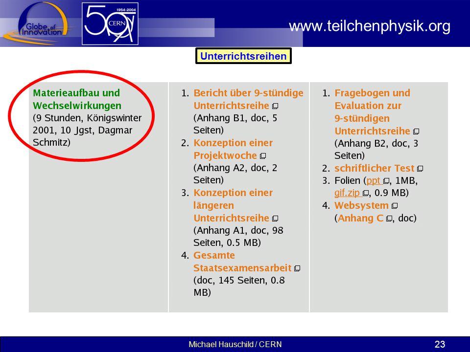 Michael Hauschild / CERN 23 www.teilchenphysik.org Unterrichtsreihen