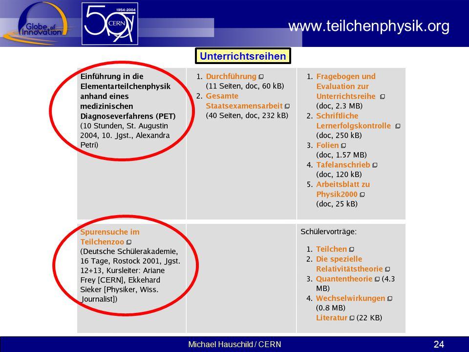 Michael Hauschild / CERN 24 www.teilchenphysik.org Unterrichtsreihen