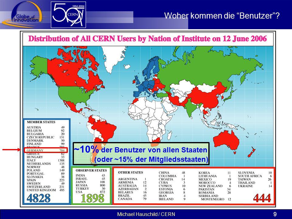Michael Hauschild / CERN 9 Woher kommen die Benutzer .
