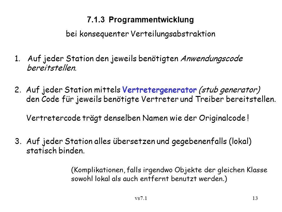 vs7.113 7.1.3 Programmentwicklung bei konsequenter Verteilungsabstraktion 1.