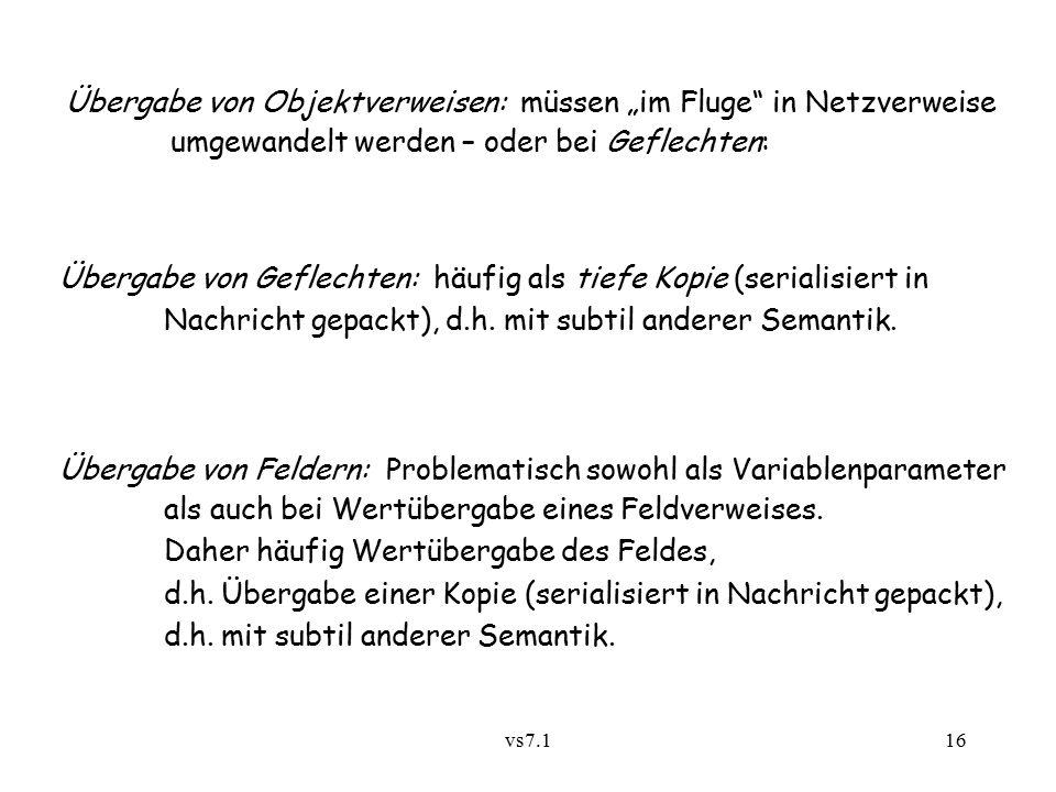 vs7.116 Übergabe von Geflechten: häufig als tiefe Kopie (serialisiert in Nachricht gepackt), d.h.