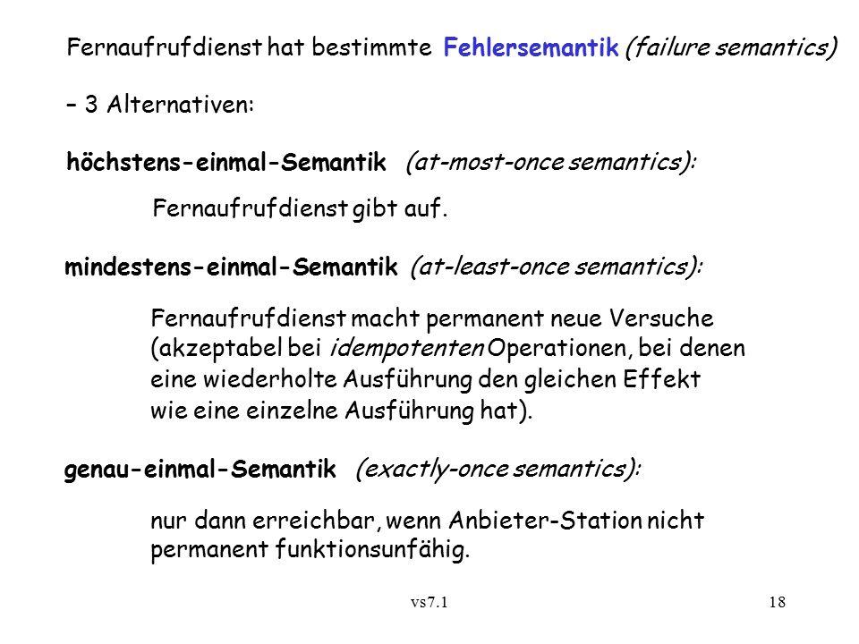 vs7.118 Fernaufrufdienst hat bestimmte Fehlersemantik (failure semantics) – 3 Alternativen: höchstens-einmal-Semantik (at-most-once semantics): Fernaufrufdienst gibt auf.