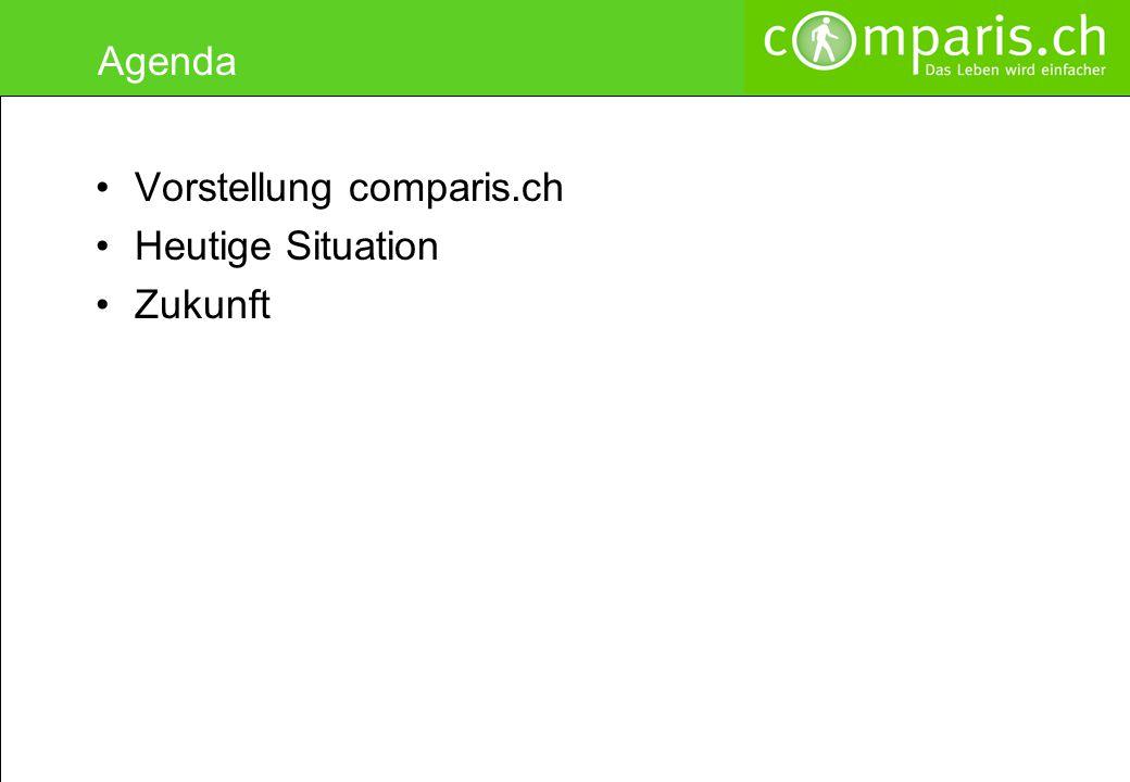 Agenda Vorstellung comparis.ch Heutige Situation Zukunft